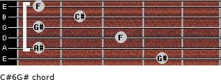 C#6/G# for guitar on frets 4, 1, 3, 1, 2, 1