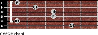 C#6/G# for guitar on frets 4, 1, 3, 3, 2, 1