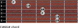 C#6/G# for guitar on frets 4, 4, 3, 3, 2, 1