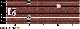 C#6/G# for guitar on frets 4, 4, 3, 3, 6, 4