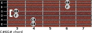 C#6/G# for guitar on frets 4, 4, 3, 3, 6, 6