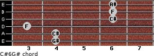 C#6/G# for guitar on frets 4, 4, 3, 6, 6, 6