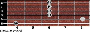 C#6/G# for guitar on frets 4, 8, 6, 6, 6, 6