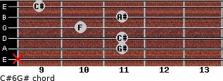 C#6/G# for guitar on frets x, 11, 11, 10, 11, 9