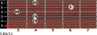 C#6/11 for guitar on frets x, 4, 4, 3, 6, 4