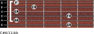 C#6/11/Ab for guitar on frets 4, 1, 4, 1, 2, 1