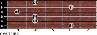 C#6/11/Bb for guitar on frets 6, 4, 4, 3, 6, 4