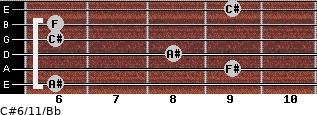 C#6/11/Bb for guitar on frets 6, 9, 8, 6, 6, 9