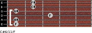 C#6/11/F for guitar on frets 1, 1, 3, 1, 2, 2