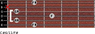 C#6/11/F# for guitar on frets 2, 1, 3, 1, x, 2