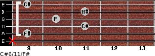 C#6/11/F# for guitar on frets x, 9, 11, 10, 11, 9
