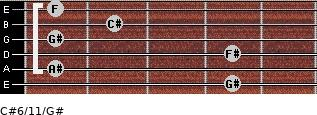 C#6/11/G# for guitar on frets 4, 1, 4, 1, 2, 1