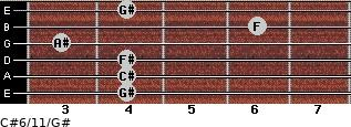 C#6/11/G# for guitar on frets 4, 4, 4, 3, 6, 4