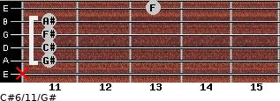C#6/11/G# for guitar on frets x, 11, 11, 11, 11, 13