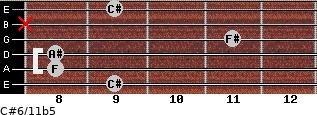 C#6/11b5 for guitar on frets 9, 8, 8, 11, x, 9