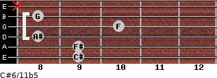 C#6/11b5 for guitar on frets 9, 9, 8, 10, 8, x