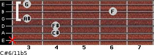 C#6/11b5 for guitar on frets x, 4, 4, 3, 6, 3