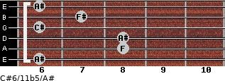 C#6/11b5/A# for guitar on frets 6, 8, 8, 6, 7, 6