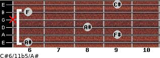 C#6/11b5/A# for guitar on frets 6, 9, 8, x, 6, 9