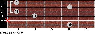 C#6/11b5/A# for guitar on frets 6, x, 4, 3, 6, 3