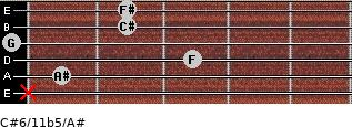 C#6/11b5/A# for guitar on frets x, 1, 3, 0, 2, 2