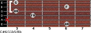 C#6/11b5/Bb for guitar on frets 6, x, 4, 3, 6, 3