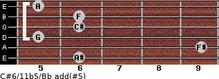 C#6/11b5/Bb add(#5) guitar chord