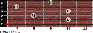 C#6/11b5/G for guitar on frets x, 10, 8, 10, 7, 9