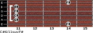 C#6/11sus/F# for guitar on frets 14, 11, 11, 11, 11, 14