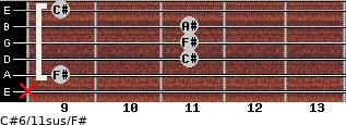 C#6/11sus/F# for guitar on frets x, 9, 11, 11, 11, 9