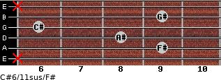 C#6/11sus/F# for guitar on frets x, 9, 8, 6, 9, x