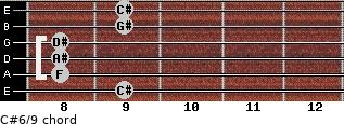 C#6/9 for guitar on frets 9, 8, 8, 8, 9, 9