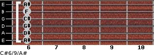 C#6/9/A# for guitar on frets 6, 6, 6, 6, 6, 6