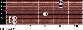 C#6/9/A# for guitar on frets 6, 6, 8, x, 9, 9