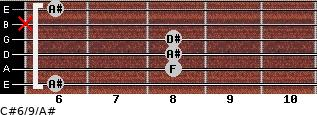 C#6/9/A# for guitar on frets 6, 8, 8, 8, x, 6