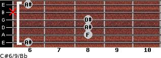 C#6/9/Bb for guitar on frets 6, 8, 8, 8, x, 6