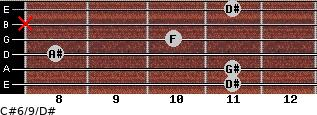 C#6/9/D# for guitar on frets 11, 11, 8, 10, x, 11