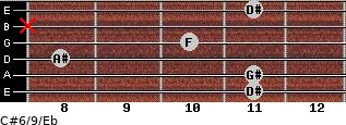 C#6/9/Eb for guitar on frets 11, 11, 8, 10, x, 11