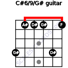 C#6/9/G# for guitar on frets 4, 1, 1, 1, 4, 1