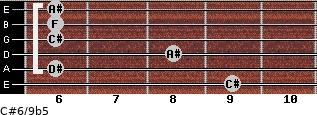 C#6/9b5 for guitar on frets 9, 6, 8, 6, 6, 6
