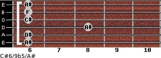 C#6/9b5/A# for guitar on frets 6, 6, 8, 6, 6, 6