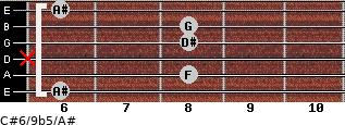 C#6/9b5/A# for guitar on frets 6, 8, x, 8, 8, 6