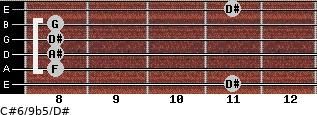 C#6/9b5/D# for guitar on frets 11, 8, 8, 8, 8, 11
