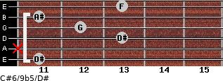 C#6/9b5/D# for guitar on frets 11, x, 13, 12, 11, 13