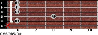 C#6/9b5/D# for guitar on frets x, 6, 8, 6, 6, 6
