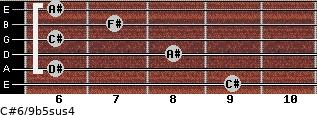 C#6/9b5sus4 for guitar on frets 9, 6, 8, 6, 7, 6