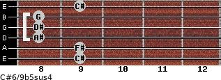 C#6/9b5sus4 for guitar on frets 9, 9, 8, 8, 8, 9