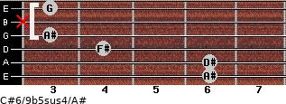 C#6/9b5sus4/A# for guitar on frets 6, 6, 4, 3, x, 3