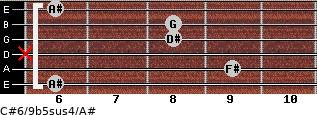 C#6/9b5sus4/A# for guitar on frets 6, 9, x, 8, 8, 6