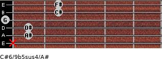 C#6/9b5sus4/A# for guitar on frets x, 1, 1, 0, 2, 2